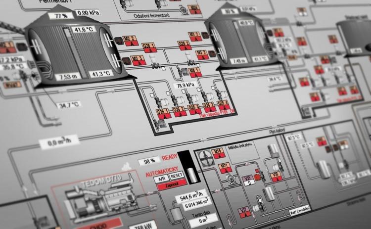 Vizualizace a řízení bioplynových stanic vobci Valaliky (SK)